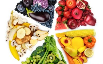 Guidelines to Eating a Healthier Diet